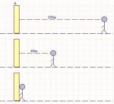 增量式PID公式的4点疑问和理解——工程师原创应用笔记