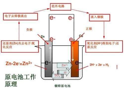 干电池漏液解析——工程师原创应用笔记