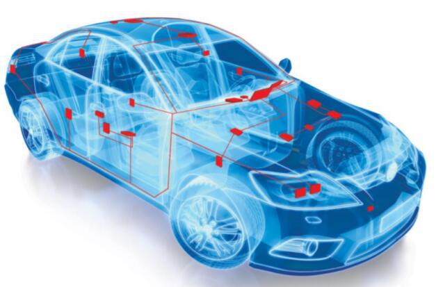 针对汽车市场的FRAM