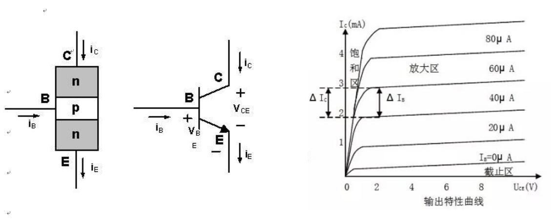 【驱动篇】BJT晶体管应用——工程师原创应用笔记