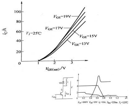 IGBT开关动态和反向特性电路