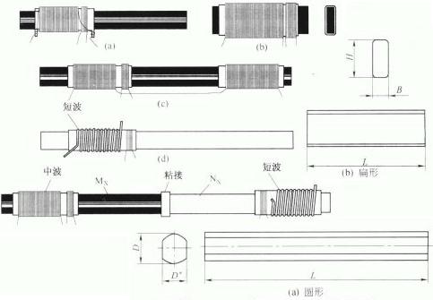 输出变压器特点及中频变压器压器特点及中频变压器