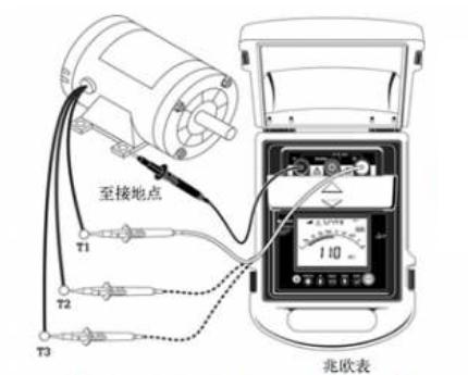 电阻故障测量与保险电阻替换