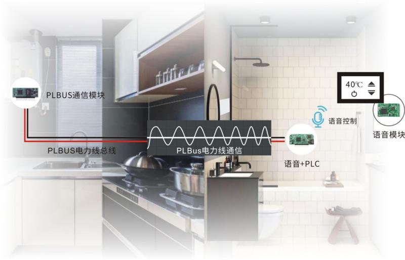 力合微推出电力线传输语音控制模块,让家电设备轻松实现无盲点AI控制
