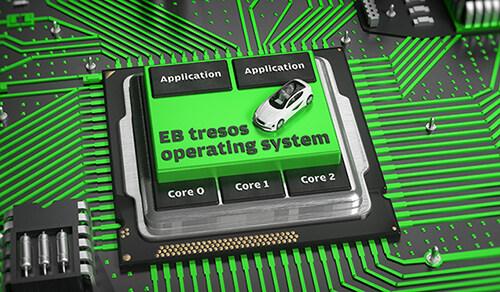 Elektrobit为芯驰科技汽车SoC芯片提供AUTOSAR软件