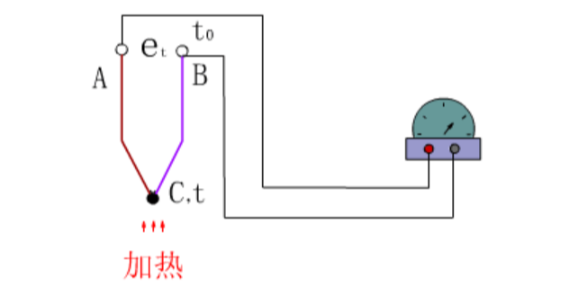 ADI热电偶测量方案