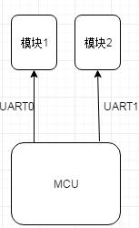 如何编写可重用代码——工程师原创应用笔记