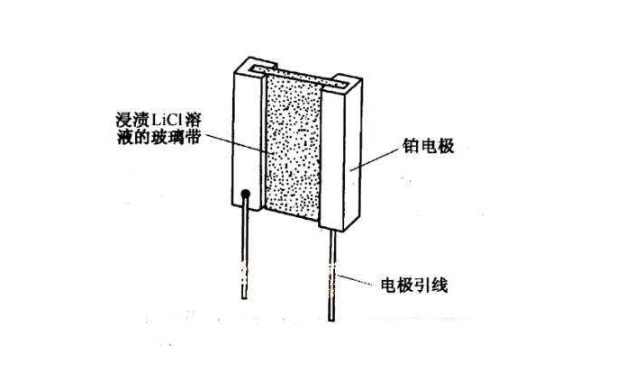 电解质湿敏元件简介