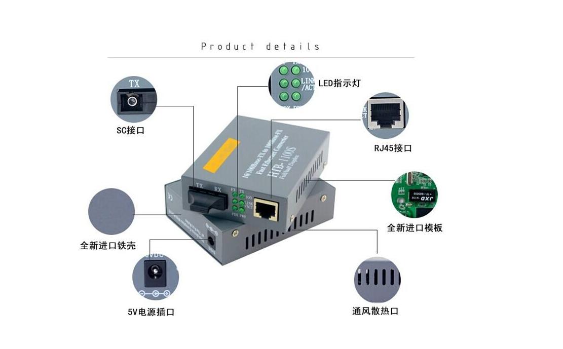 光纤收发器使用注意事项