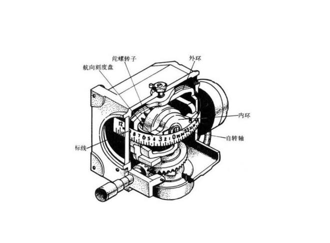 陀螺仪有哪些作用及应用?