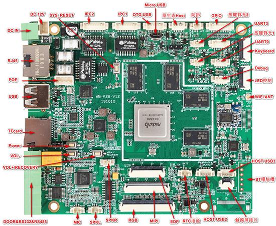 RK3288人工智能主板在楼宇对讲机、通道闸机、门禁设备等场景应用