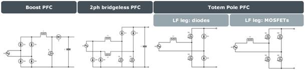 SiC MOSFET采用具有驱动器源极引脚的低电感表贴封装所带来的好处