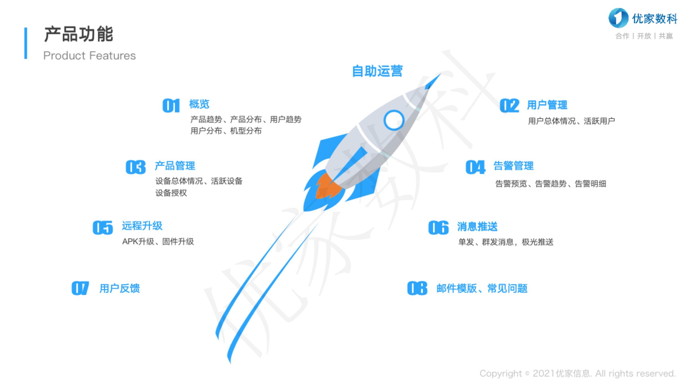 15优家数科自助开发及运营平台简介(水印)_06.png