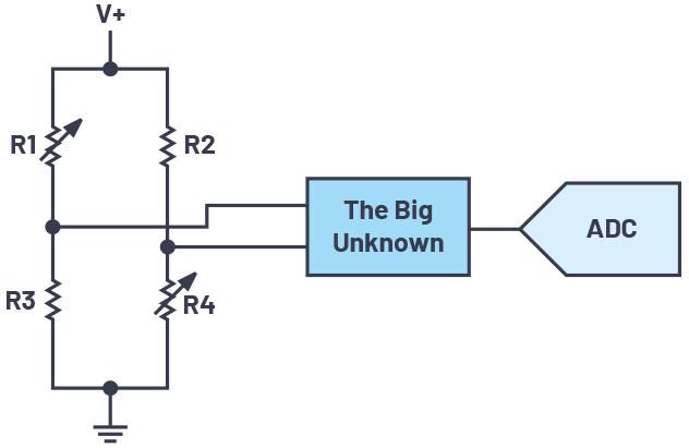 技术分享:从传感器到ADC的危途:工程师应如何做?