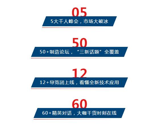 火爆!5场行业千人会,50+技术论坛,三月ITES开讲!