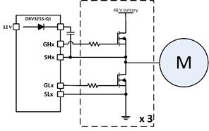 【技術分享】如何優化48V輕混電動車(MHEV)的電機驅動器設計
