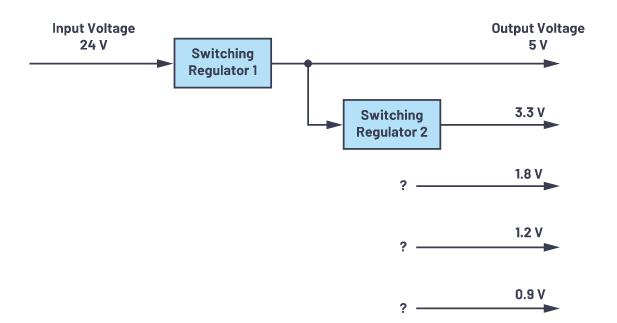 【技術分享】只需要5個步驟,這些工具就可以改進你的電源設計~