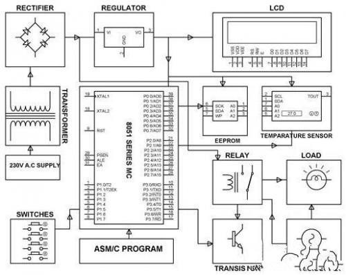如何才能提高自己的电路设计水平?